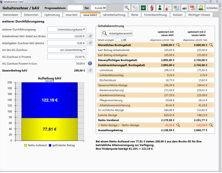 Private Finanzplanung - Gehaltsrechner
