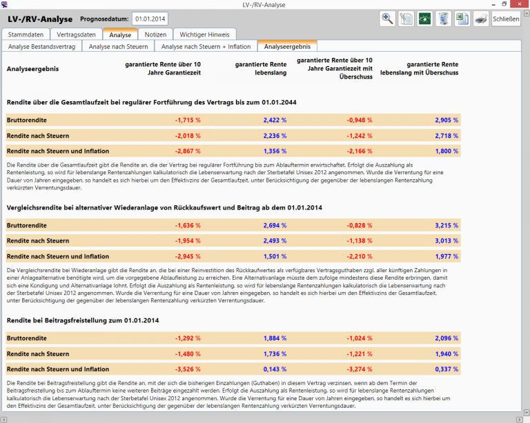 Private Finanzplanung - LV RV Analyse